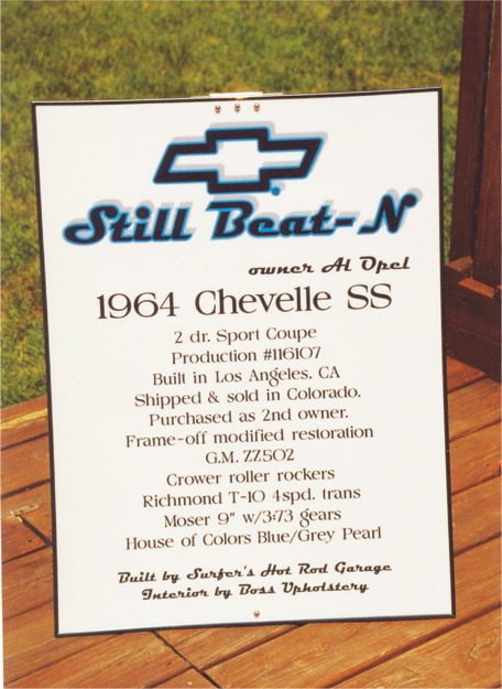 Car And Truck Street Graphics - Car show display boards